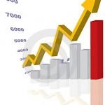 Current Credit Ratings